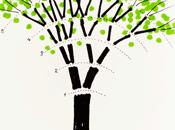 Disegnare albero. Bruno Munari