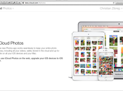 iCloud Foto Messaggi Continuity richiedono