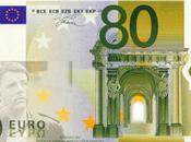 Bonus euro regime 2015