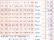 Cassibile: vinti mila euro lotto, centrata quaterna