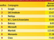 Google ancora miglior posto lavoro mondo