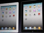 Nuovo iPad: novità, specifiche motivi acquistarlo (più ottime alternative)