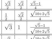 [¯ ¯] Formule trigonometriche archi notevoli