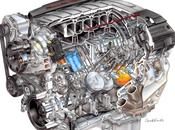 HiW: Works? motori combustione interna