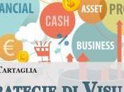Risorse utili: Strategie Visual Marketing Anna Tartaglia