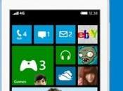 2015: Alcatel 2(4) Windows, specifiche tecniche complete