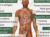 Antonio, Morbo Crohn dieta
