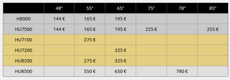 Pensa in grande e moltiplica i vantaggi Promozione Samsung: se compri una smart TV fino al 01 marzo 2015 ricevi subito uno sconto fino a 780 euro Promozione Samsung: se compri una smart TV fino al 01 marzo 2015 ricevi subito uno sconto fino a 780 euro  SAMSUNG Italia