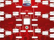 interventi rendere Coppa Italia torneo decente