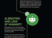 Dieci ragioni temere singolarita' tecnologica