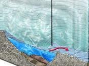"""caso Lago Vostok altri misteri dell'Antartide"""""""