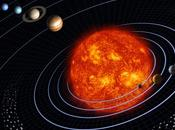 pianeti, sola orbita