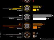 dichiarazioni Paul Hembery Direttore Motorsport Pirelli alla fine test Jerez