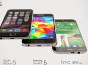 feature troveremo Samsung Galaxy