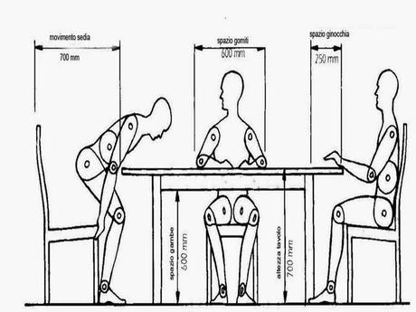 Tavolo Atelier Allungabile Tavoli Da Pranzo E Sedie Tavolo Da