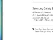 Samsung Galaxy Edge presentato ufficialmente: caratteristiche tecniche, foto, disponibilità mercato video anteprima