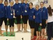 Ginnastica Ritmica: medaglie Eurogymnica Campionati Regionali Specialità