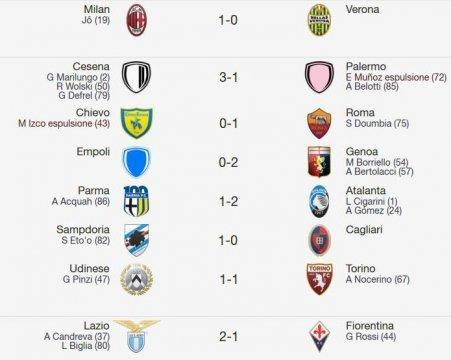 La Serie A di Multiplayer.it - 26a Giornata