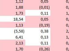 Quante squadre Serie rispettavano parametri l'iscrizione campionato 2014/15? Ecco l'analisi
