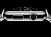 Come l'Apple Watch: tasti fisici, touch voce!