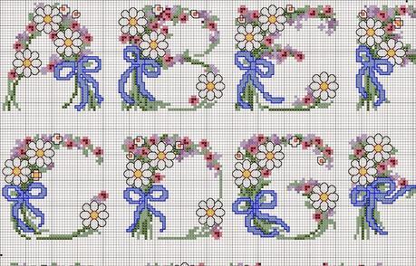 Alfabeti Floreali A Punto Croce Paperblog