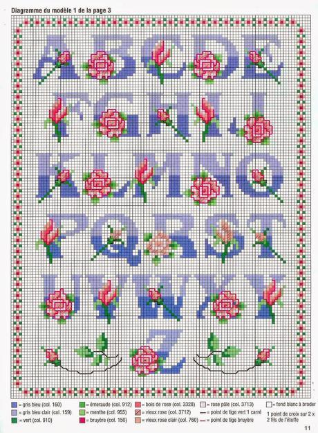 Alfabeti floreali a punto croce paperblog for Alfabeti a punto croce per bambini