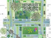 Impariamo progettare giardino cost