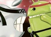 battaglia Samsung Apple: storia legale