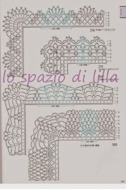 Schemi di bordi crochet con angoli utili per copertine e for Bordi a uncinetto con spiegazioni
