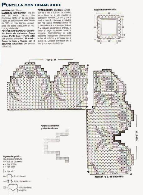 Schemi per il filet bordure per centri di cotone paperblog for Schemi di cabina di log