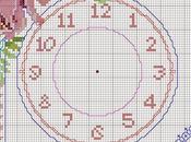 Orologi punto croce classici