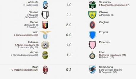 La Serie A di Multiplayer.it - 30a Giornata