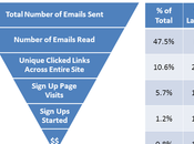 Facebook Funnel Strategy