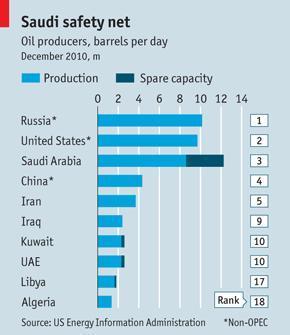 Italia: Benzina al RECORD di 1,61 euro al litro
