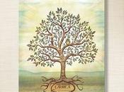 Signing Tree: tele simboliche personalizzabili eventi importanti