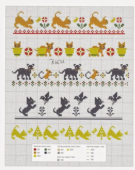 Punto croce animali gatti e gattini facilissimi for Schemi punto croce animali gratis