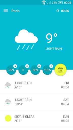Wemple weather il meteo pi minimale per android paperblog - Temperature minimale logement ...