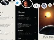 Dieta Planetaria: scelta nomi dare agli esopianeti