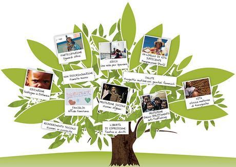 festa mamma albero della vita6