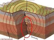 Terremoti, cosa sono? possono prevedere?