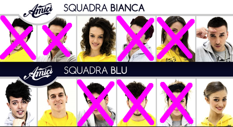 Amici 2015, anticipazioni settima puntata: Emma perde due manche, esce Valentina