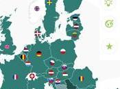 22/05/2015 Energia: online 'super-portale' europeo sulla ricerca