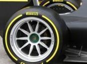 Provate Montecarlo Pirelli pollici