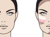 Contouring correttivo ogni tipologia viso