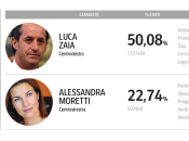 #IpseDixit Alessandra Moretti #Regionali2015