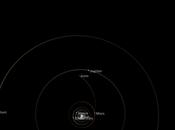 Juno: rotta verso Giove