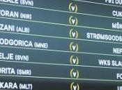 Sorteggi Europa League 2015-16, primo secondo turno preliminare