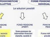 Fondi pensione: futuro tassi bassi?