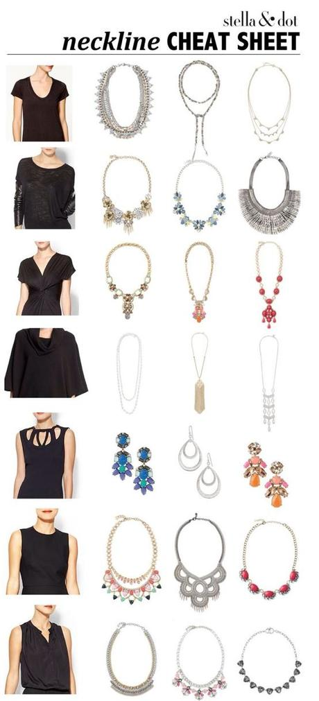 Come scegliere la collana giusta per ogni scollatura/ How to choose the best necklace for every neckline