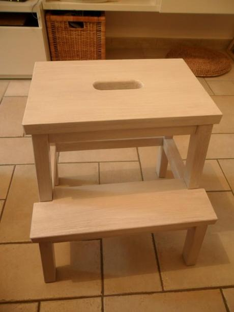 Una vernice atossica per mobili behandla ikea paperblog for Vernice per mobili